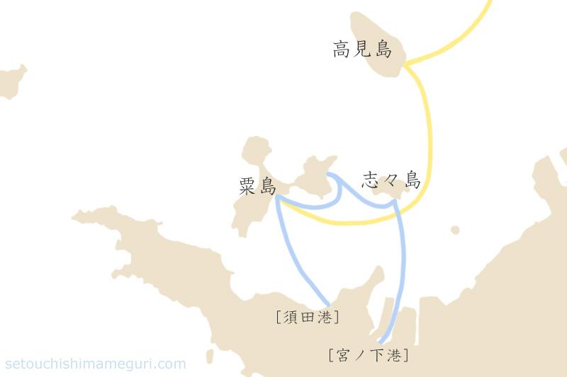 粟島への航路