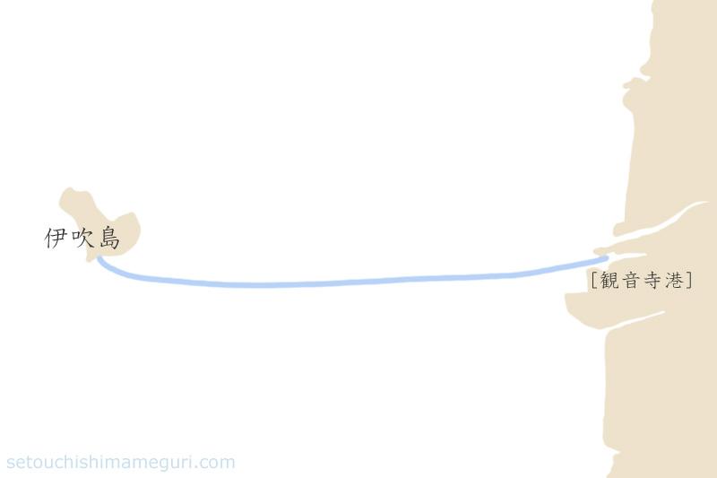 伊吹島への航路