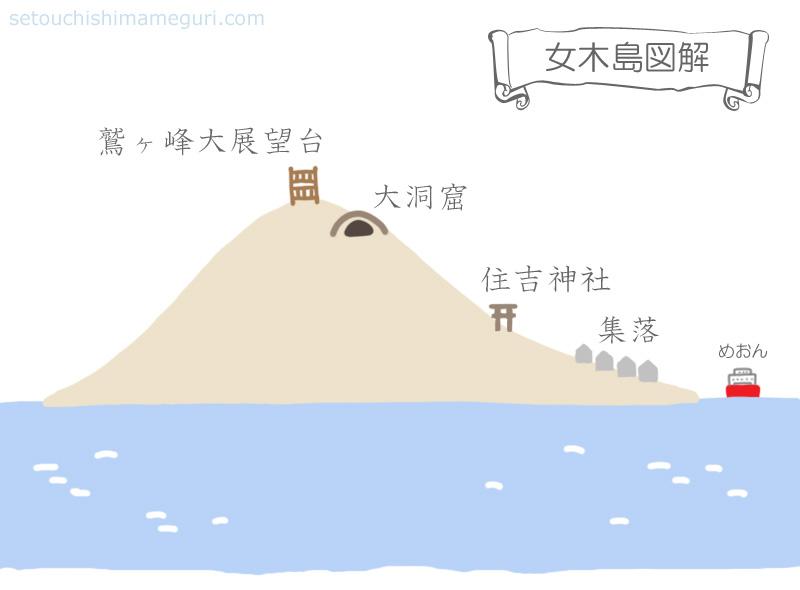 女木島断面図