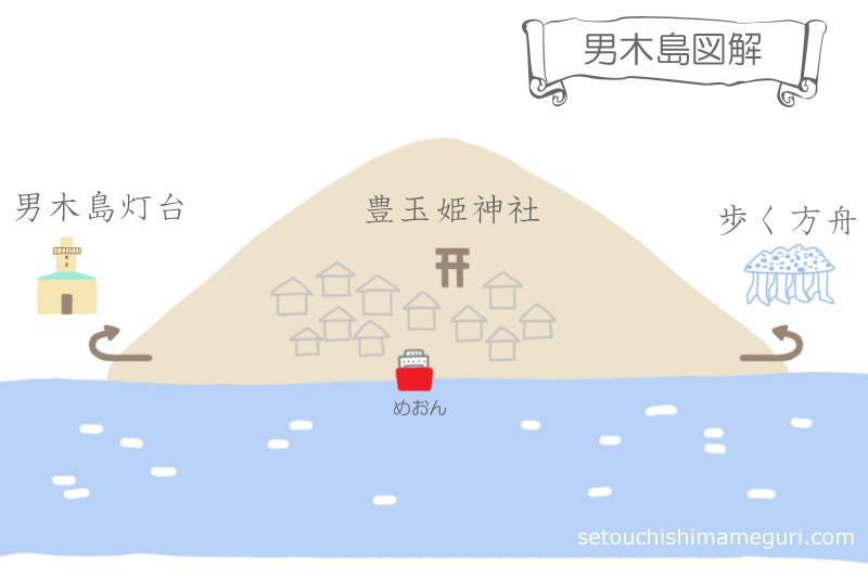 男木島断面図