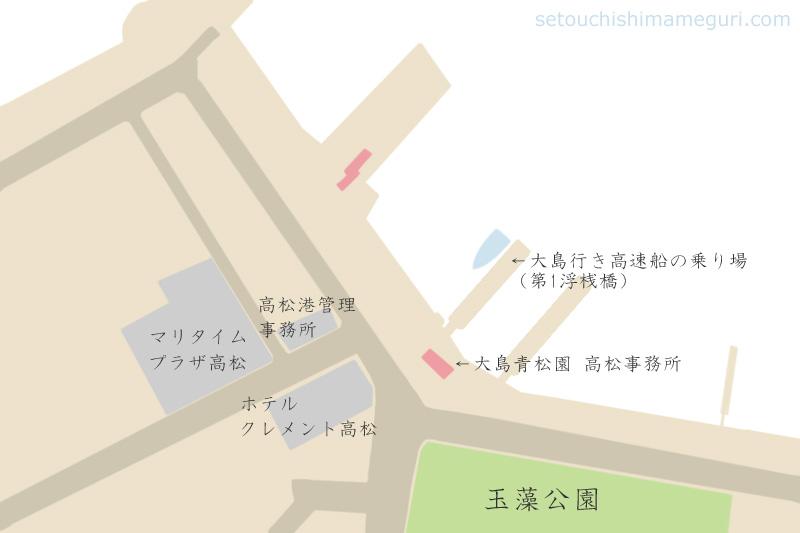 大島行き高速船の乗り場