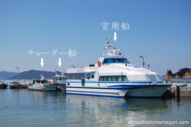 大島行官有船とチャーター船